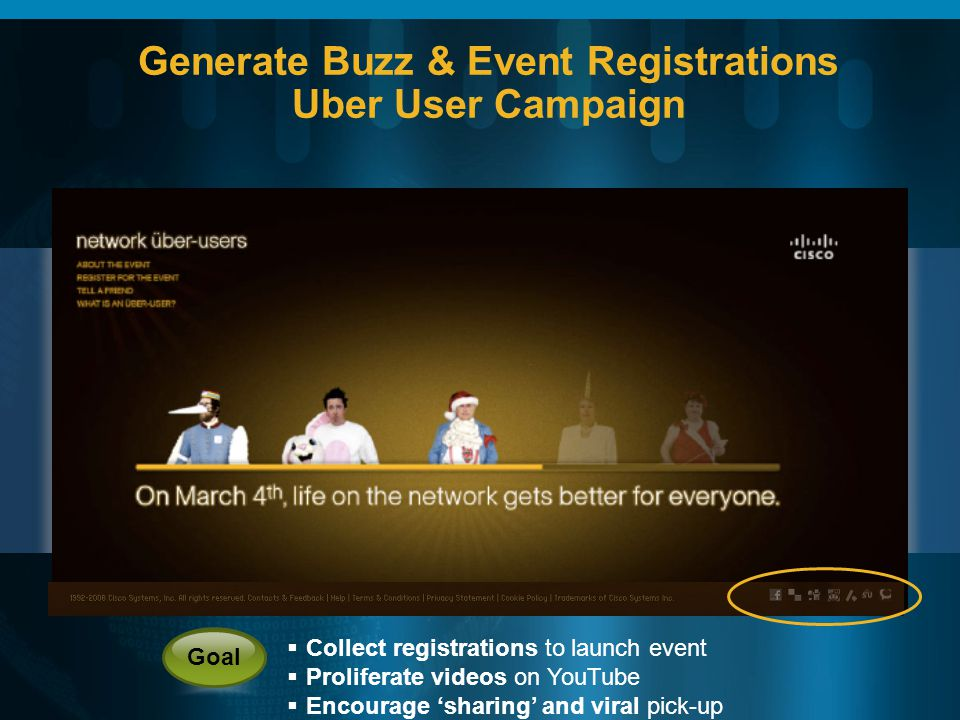 Generate Buzz & Event Registrations Uber User Campaign Collect registrations to launch event Proliferate videos on YouTube Encourage sharing and viral pick-up Goal