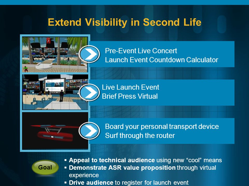 Extend Visibility in Second Life Pre-Event Live Concert Launch Event Countdown Calculator Appeal to technical audience using new cool means Demonstrate ASR value proposition through virtual experience Drive audience to register for launch event Goal Board your personal transport device Surf through the router Live Launch Event Brief Press Virtual