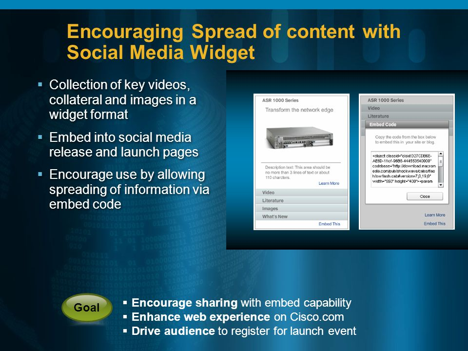 Encouraging Spread of content with Social Media Widget Encourage sharing with embed capability Enhance web experience on Cisco.com Drive audience to r