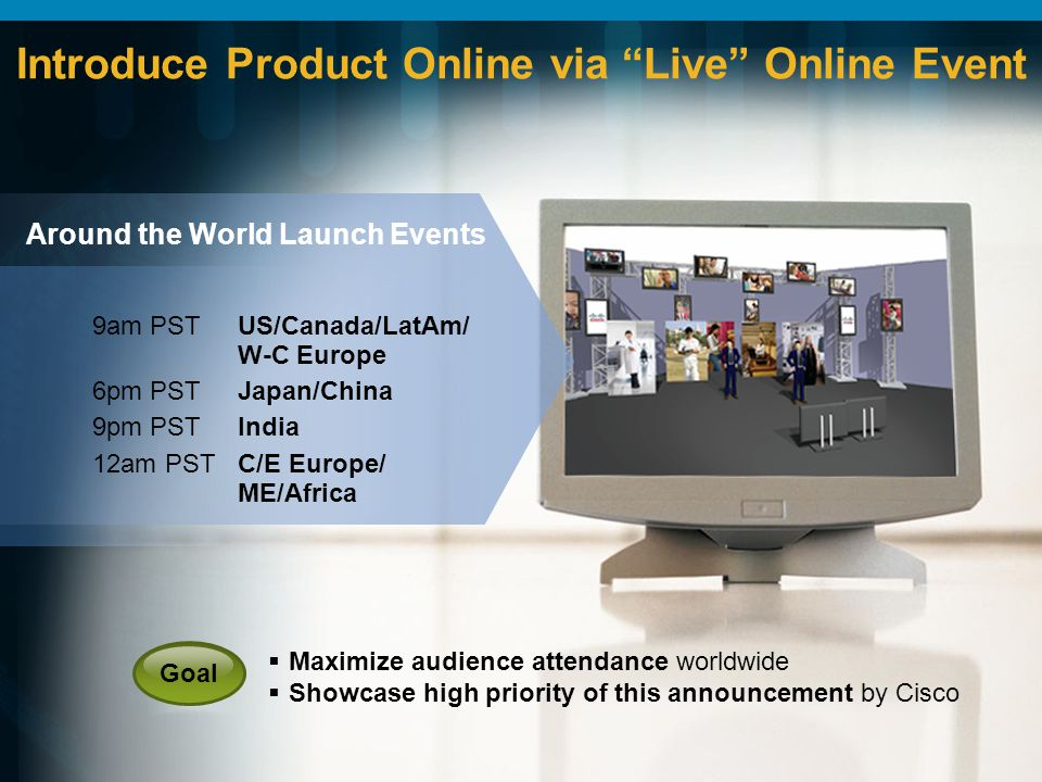 Introduce Product Online via Live Online Event 9am PSTUS/Canada/LatAm/ W-C Europe 6pm PSTJapan/China 9pm PSTIndia 12am PSTC/E Europe/ ME/Africa Around the World Launch Events Maximize audience attendance worldwide Showcase high priority of this announcement by Cisco Goal