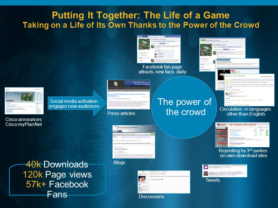 Putting It Together: The Life of a Game Taking on a Life of Its Own Thanks to the Power of the Crowd Cisco announces Cisco myPlanNet Facebook fan page attracts new fans daily Press articles Blogs Discussions Social media activation engages new audiences Tweets Circulation in languages other than English Reposting by 3 rd parties on own download sites The power of the crowd 40k Downloads 120k Page views 57k+ Facebook Fans