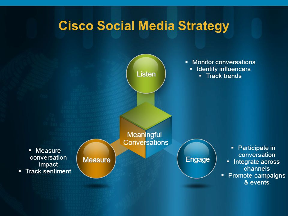 Cisco Social Media Strategy Measure Listen Engage Participate in conversation Integrate across channels Promote campaigns & events Monitor conversations Identify influencers Track trends Measure conversation impact Track sentiment Meaningful Conversations