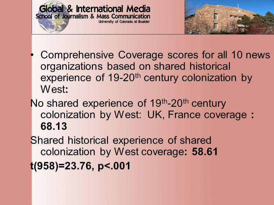 Comprehensive Coverage scores for all 10 news organizations based on shared historical experience of 19-20 th century colonization by West: No shared experience of 19 th -20 th century colonization by West: UK, France coverage : 68.13 Shared historical experience of shared colonization by West coverage: 58.61 t(958)=23.76, p<.001