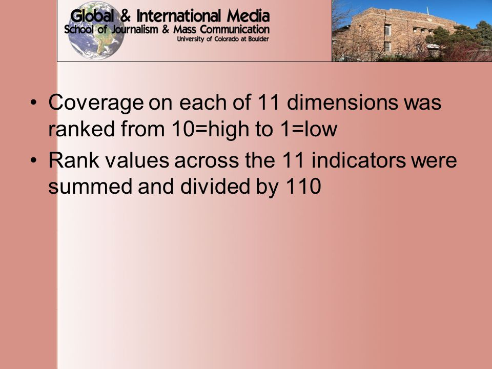 Coverage on each of 11 dimensions was ranked from 10=high to 1=low Rank values across the 11 indicators were summed and divided by 110