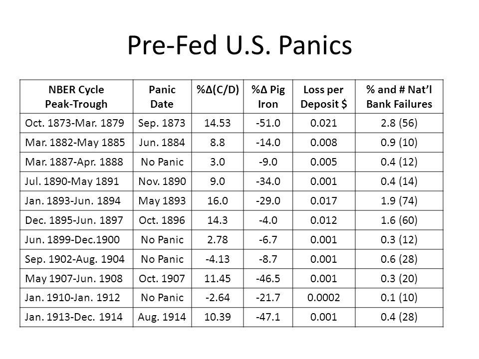 Pre-Fed U.S.