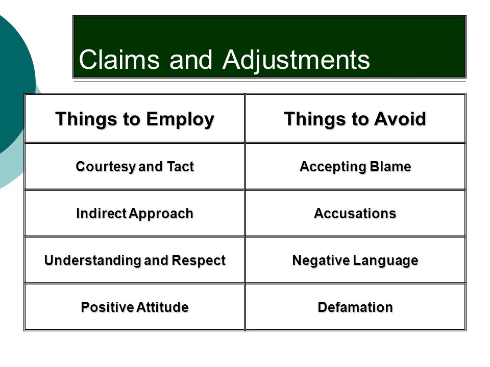 Claims and Adjustments Things to Employ Things to Avoid Accepting Blame Accusations Negative Language Defamation Courtesy and Tact Indirect Approach U