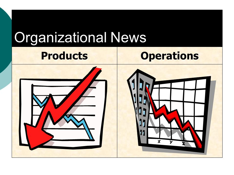 Organizational News OperationsProducts