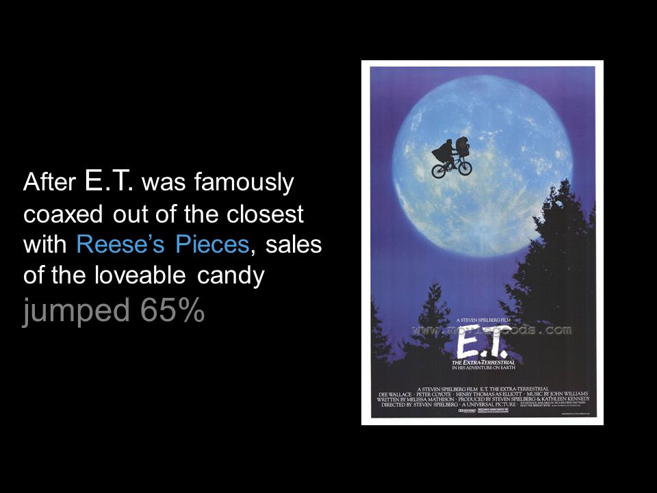 After E.T. was famously coaxed out of the closest with Reeses Pieces, sales of the loveable candy jumped 65%