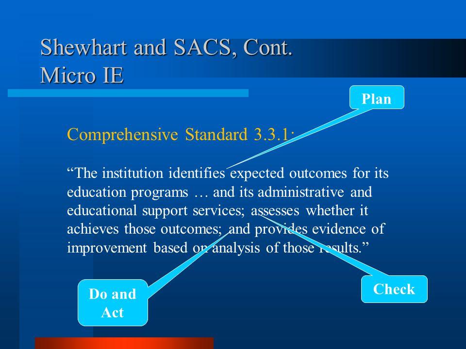 Shewhart and SACS, Cont.