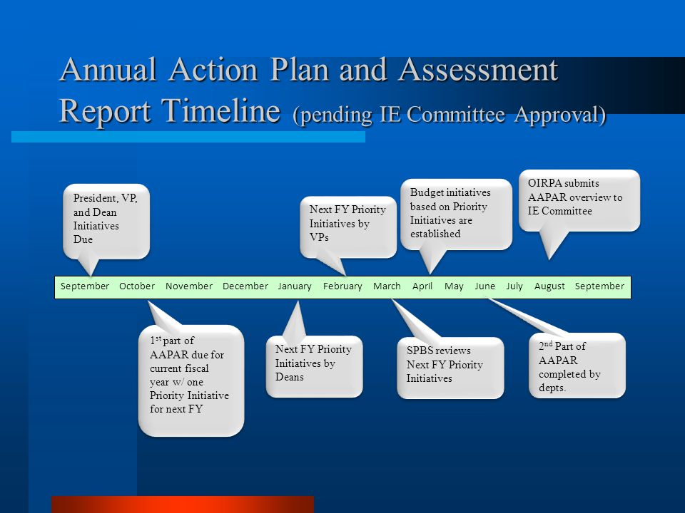 Annual Action Plan and Assessment Report Timeline (pending IE Committee Approval) September October November December January February March April May June July August September President, VP, and Dean Initiatives Due 1 st part of AAPAR due for current fiscal year w/ one Priority Initiative for next FY Next FY Priority Initiatives by Deans Next FY Priority Initiatives by VPs SPBS reviews Next FY Priority Initiatives 2 nd Part of AAPAR completed by depts.