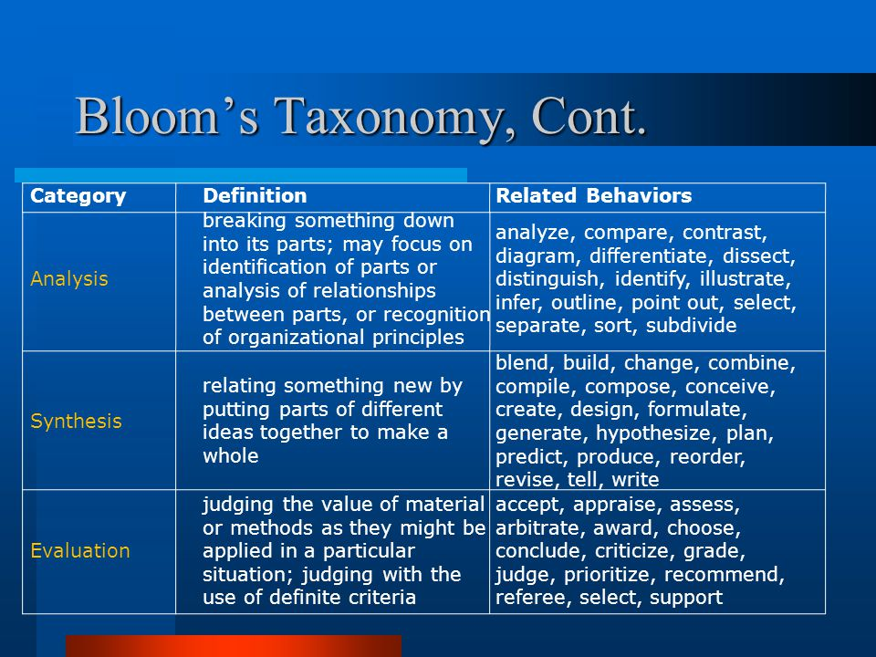 Blooms Taxonomy, Cont.