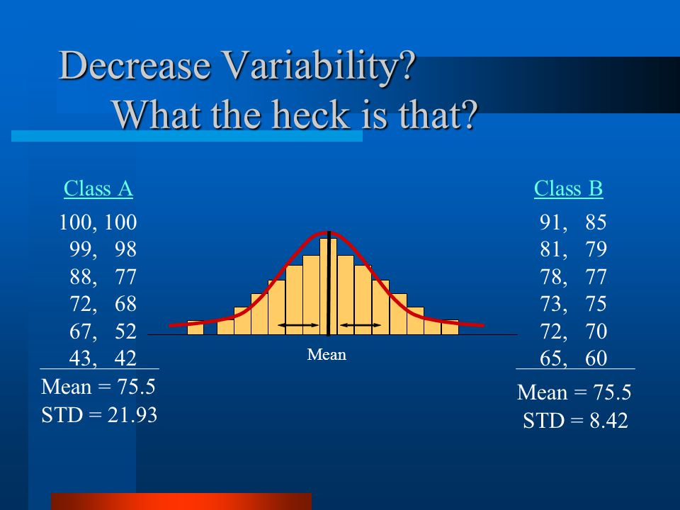 Decrease Variability. What the heck is that.