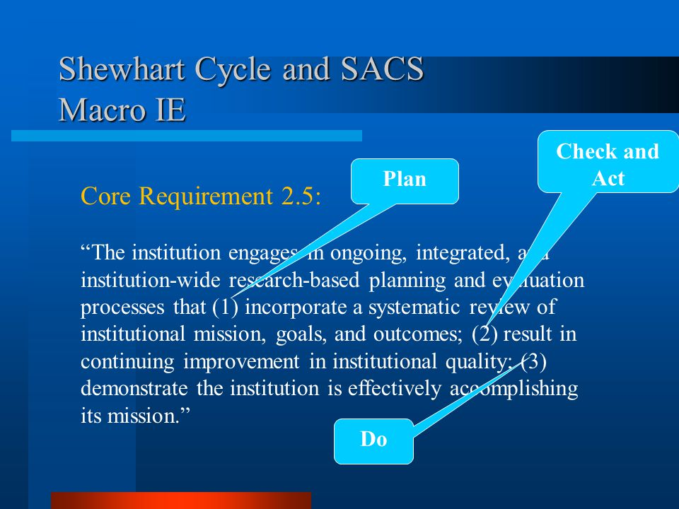 Shewhart Cycle and SACS Macro IE Core Requirement 2.5: The institution engages in ongoing, integrated, and institution-wide research-based planning and evaluation processes that (1) incorporate a systematic review of institutional mission, goals, and outcomes; (2) result in continuing improvement in institutional quality; (3) demonstrate the institution is effectively accomplishing its mission.