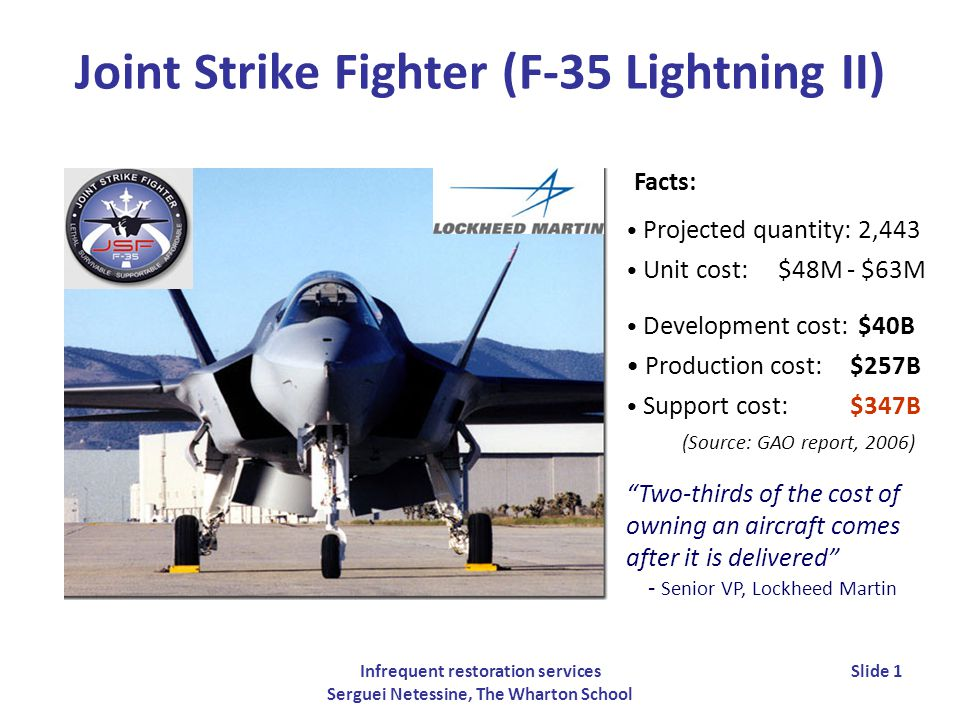 Infrequent restoration services Serguei Netessine, The Wharton School Slide 1 Joint Strike Fighter (F-35 Lightning II) Two-thirds of the cost of owning an aircraft comes after it is delivered - Senior VP, Lockheed Martin Facts: Projected quantity: Unit cost:$48M - $63M 2,443 $347B $40B $257B Development cost: Production cost: Support cost: (Source: GAO report, 2006)