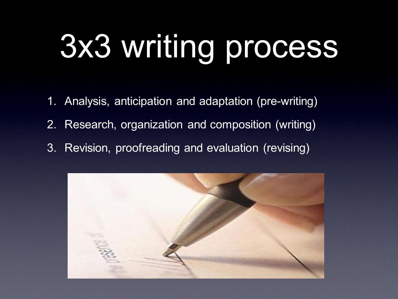 3x3 writing process 1. Analysis, anticipation and adaptation (pre-writing) 2.