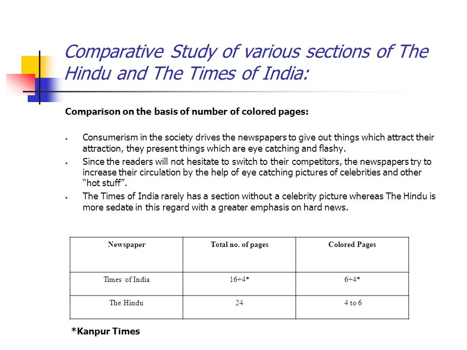 Comparative Study of various sections of The Hindu and The Times of India: Comparison on the basis of number of colored pages: Consumerism in the society drives the newspapers to give out things which attract their attraction, they present things which are eye catching and flashy.