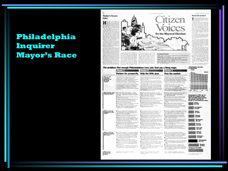 Philadelphia Inquirer Mayors Race