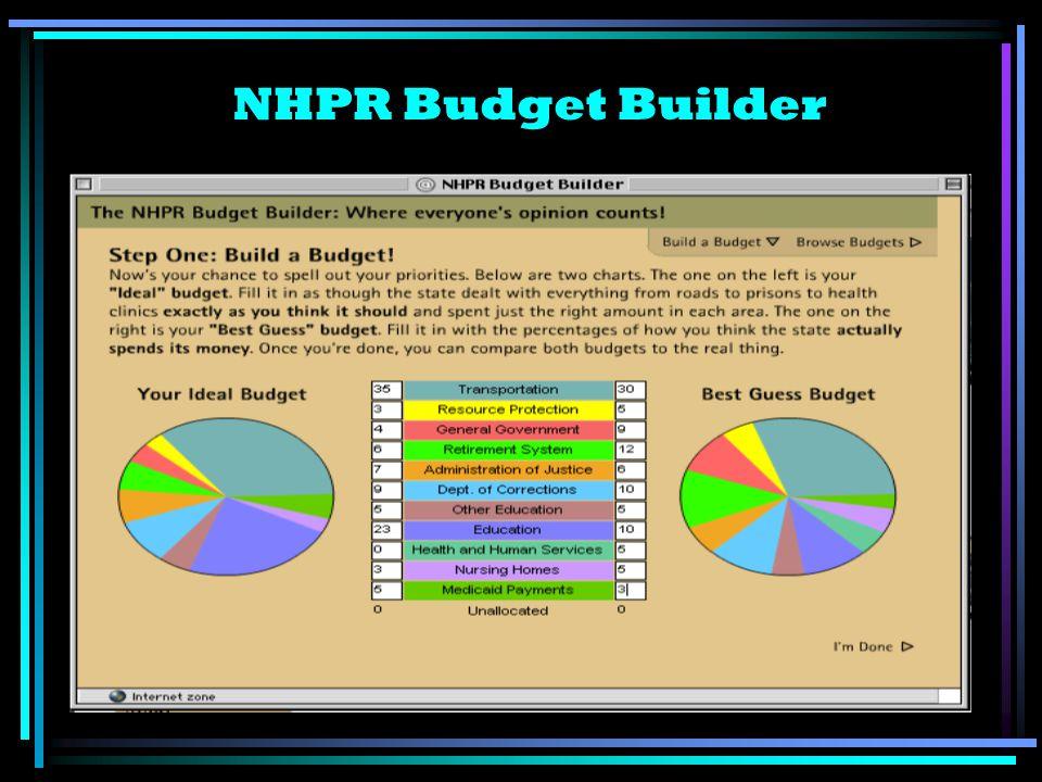 NHPR Budget Builder