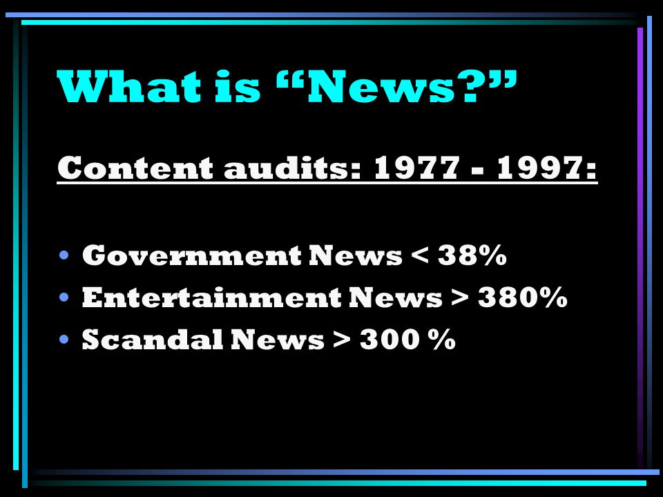 What is News? Content audits: 1977 - 1997: Government News < 38% Entertainment News > 380% Scandal News > 300 %