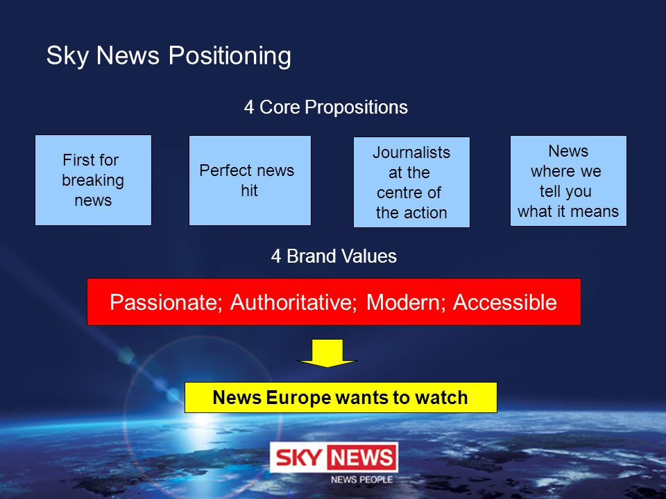 Commercial Opportunities Split feeds UK/International with relevant editorial News, Business, Sport or Entertainment Environment Sponsorships opportunities: Finance, Sports, Weather World Breakfast News opportunities On-line Advertising and marketing packages across National Geographic Channel, Magazine and other Sky platforms News corporation regional leaders package: Sky News, Fox News, Phoenix News, Star News