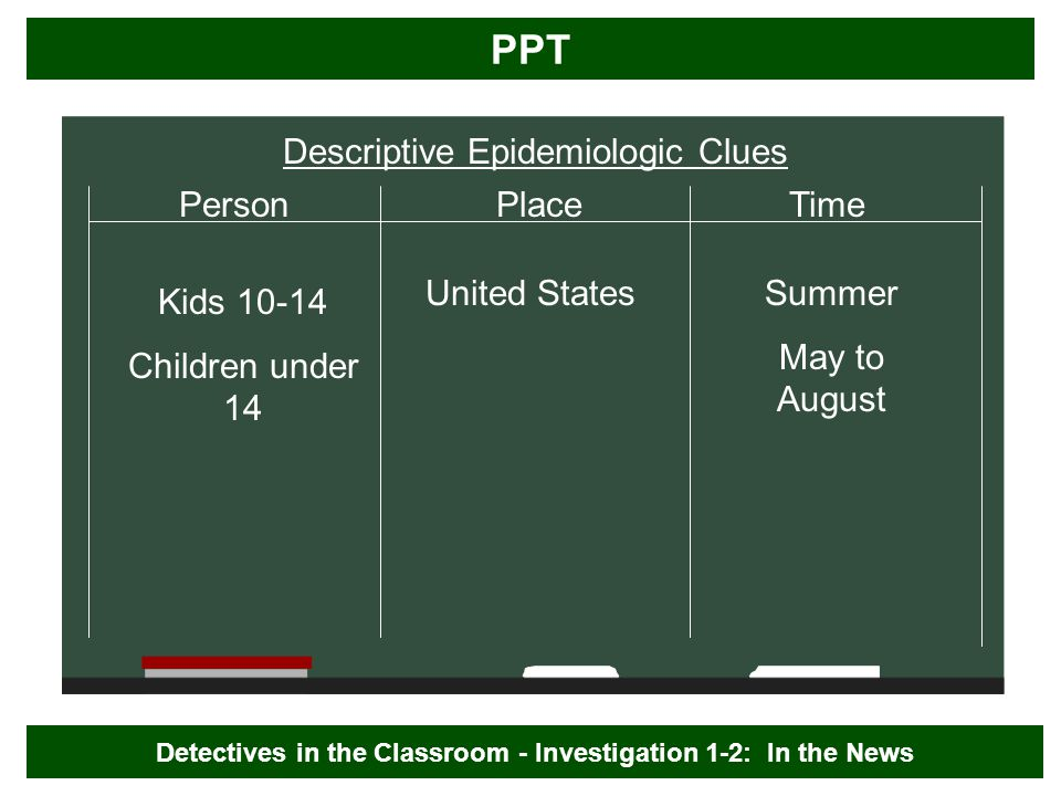 Descriptive Epidemiologic Clues PersonPlaceTime Kids 10-14 Children under 14 United StatesSummer May to August PPT Detectives in the Classroom - Investigation 1-2: In the News