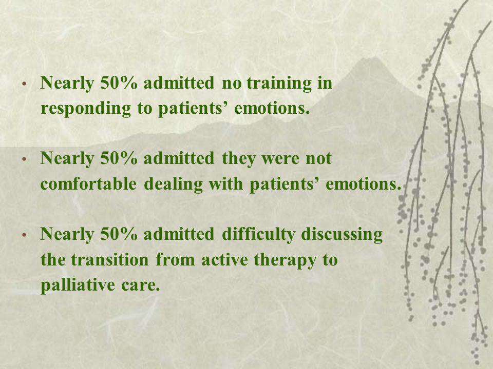 Nearly 50% admitted no training in responding to patients emotions.