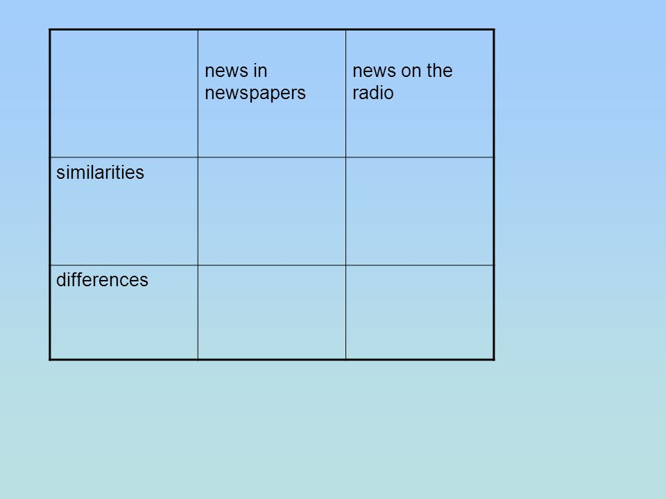 news in newspapers news on the radio similarities differences