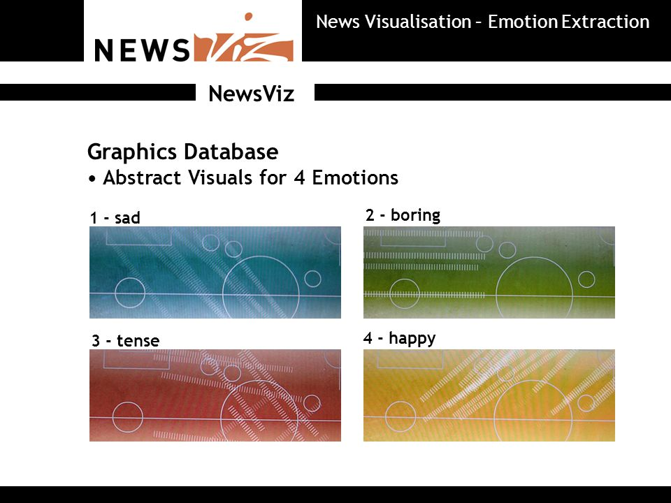 Graphics Database Abstract Visuals for 4 Emotions 2 - boring 4 - happy 3 - tense 1 - sad NewsViz News Visualisation – Emotion Extraction