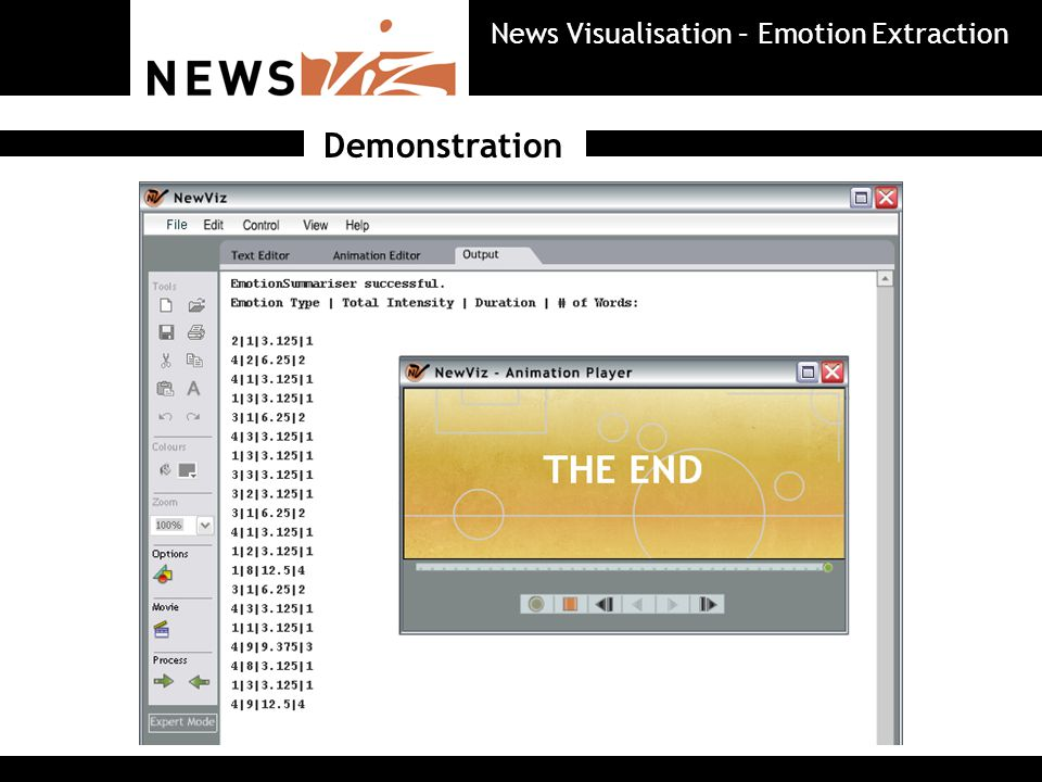Demonstration News Visualisation – Emotion Extraction