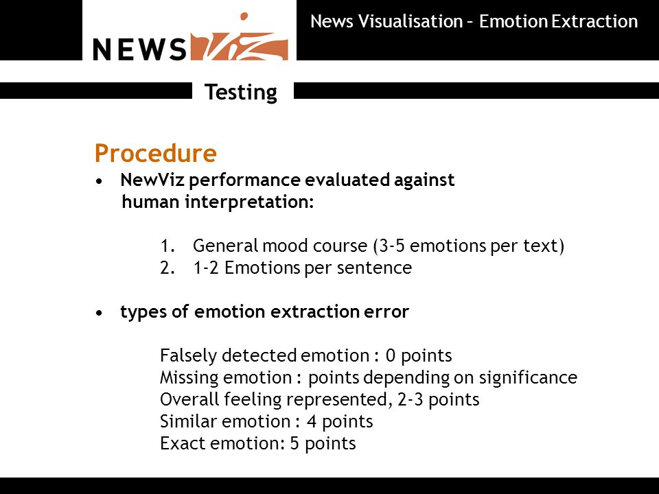 Procedure NewViz performance evaluated against human interpretation: 1.