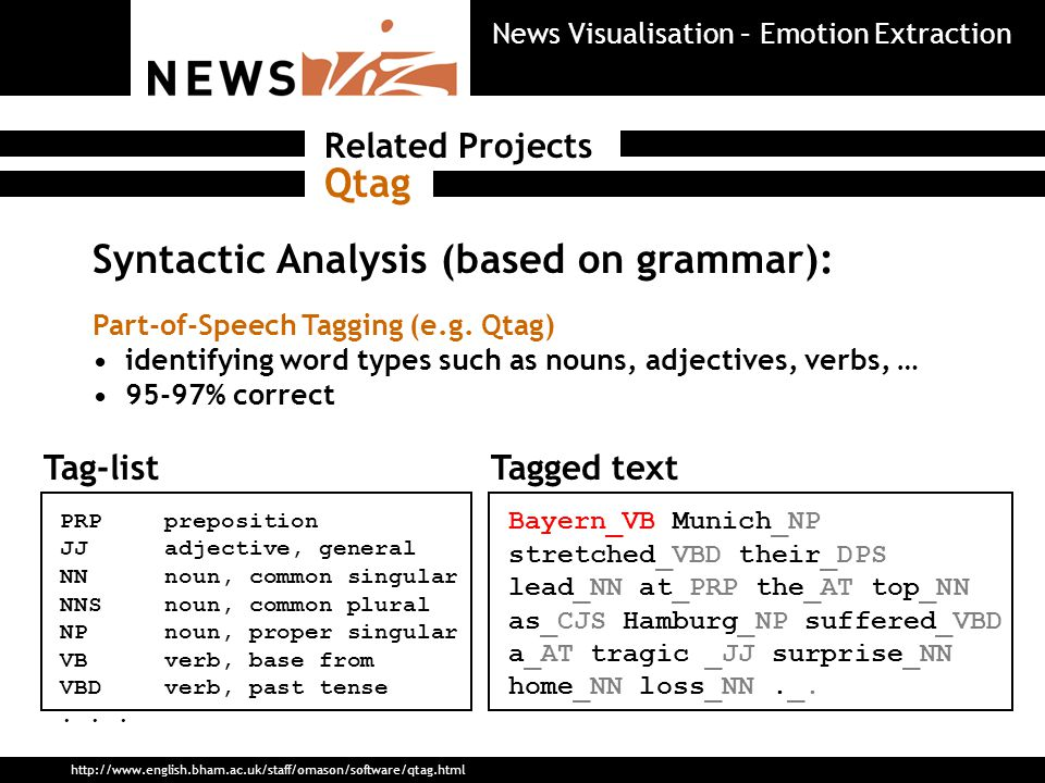 Syntactic Analysis (based on grammar): Part-of-Speech Tagging (e.g.