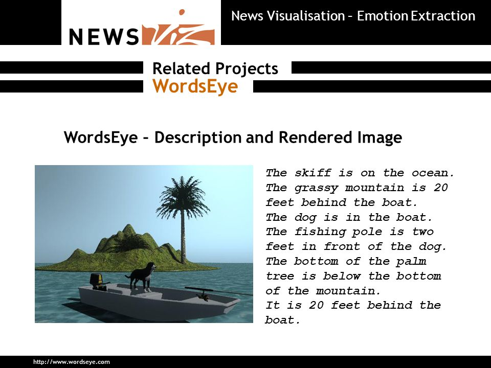 WordsEye – Description and Rendered Image http://www.wordseye.com The skiff is on the ocean.