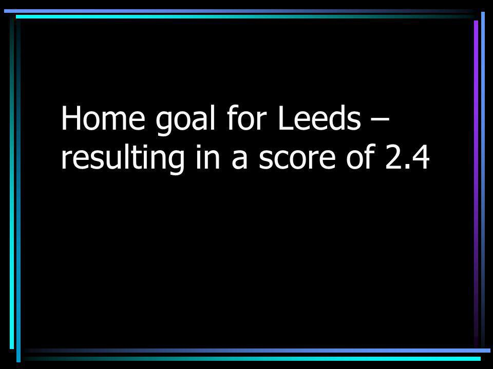 Home goal for Leeds – resulting in a score of 2.4