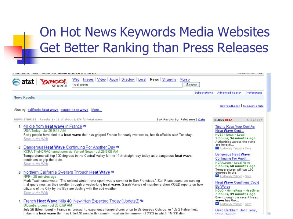 On Hot News Keywords Media Websites Get Better Ranking than Press Releases