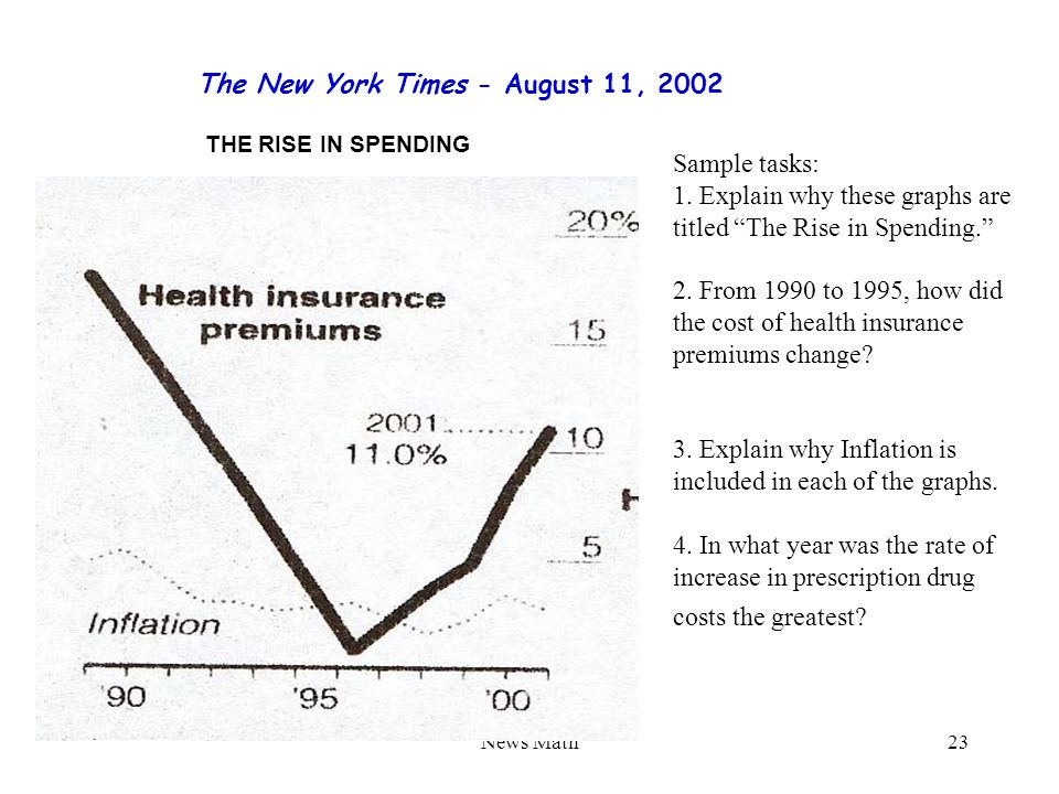 News Math23 The New York Times - August 11, 2002 THE RISE IN SPENDING Sample tasks: 1.