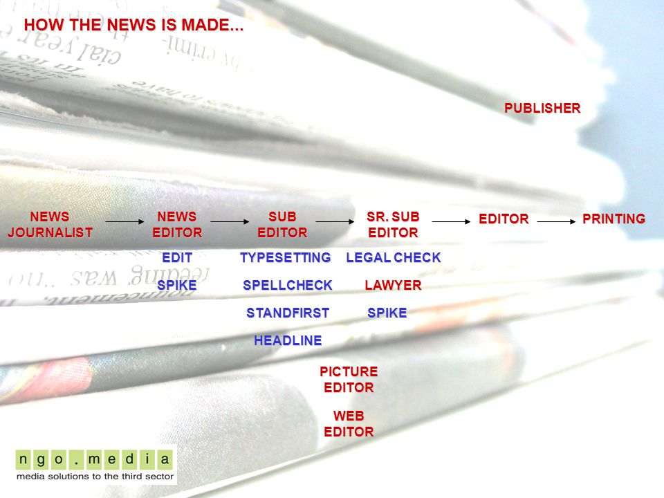 HOW THE NEWS IS MADE... NEWS JOURNALIST NEWS EDITOR EDITOR SUB EDITOR SR. SUB EDITOR PUBLISHER EDIT PRINTING SPIKE TYPESETTING SPELLCHECK STANDFIRST H