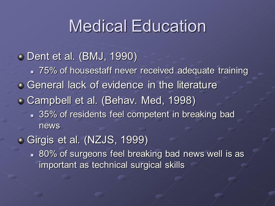 Medical Education Dent et al.