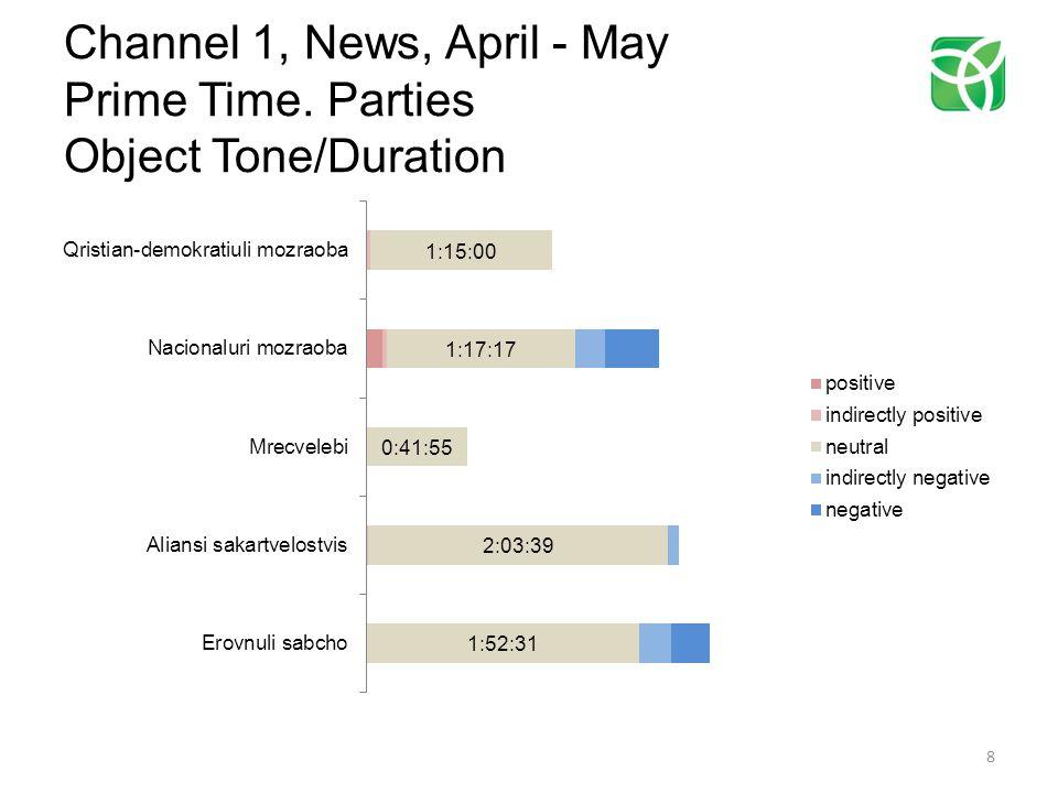 Rustavi 2, News, April - May BCG, Speakers parties 59