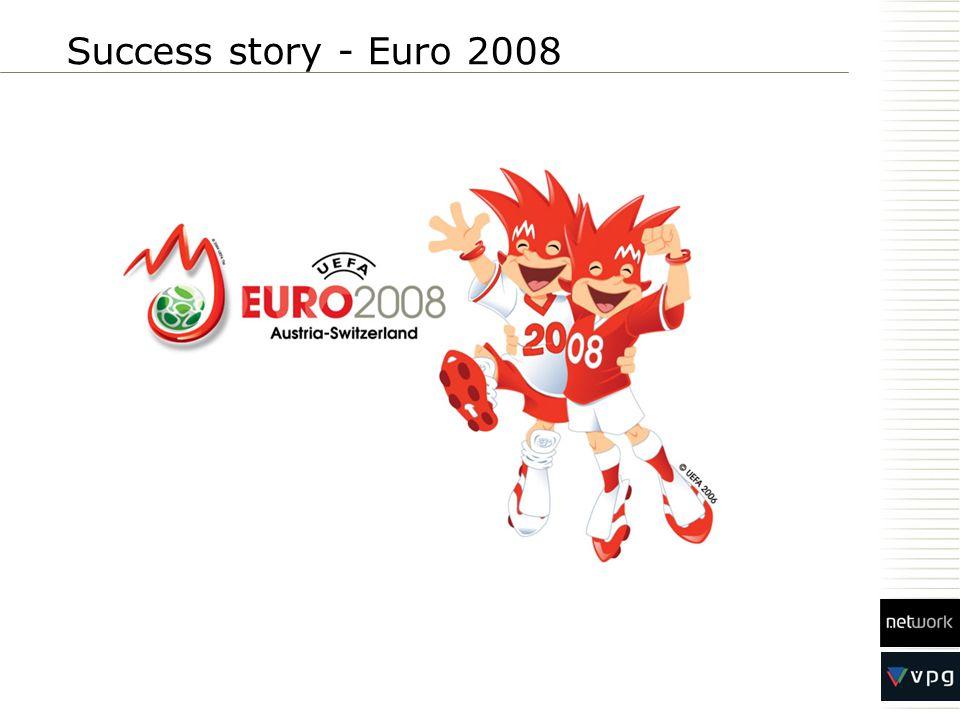 Success story - Euro 2008