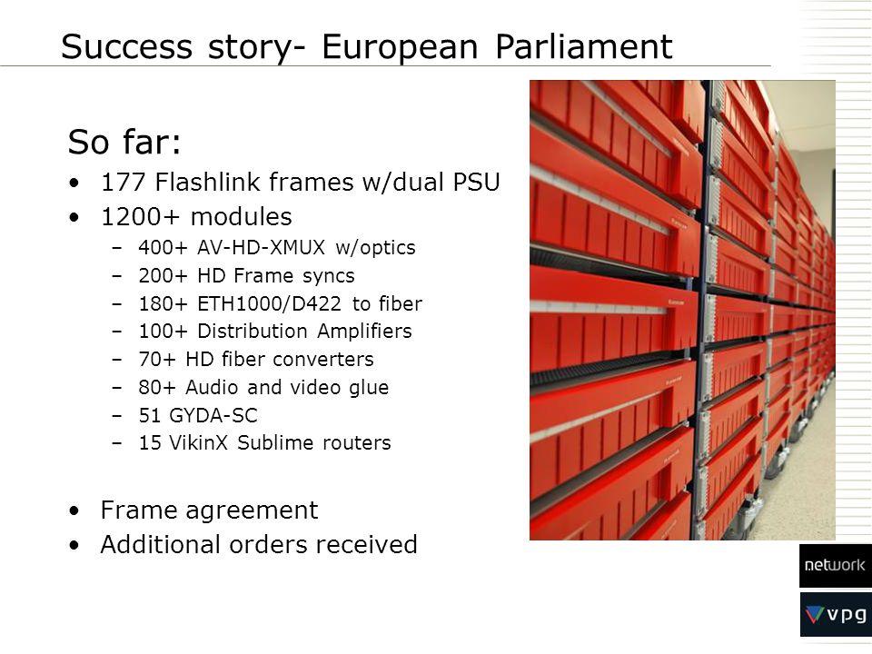 So far: 177 Flashlink frames w/dual PSU 1200+ modules –400+ AV-HD-XMUX w/optics –200+ HD Frame syncs –180+ ETH1000/D422 to fiber –100+ Distribution Am