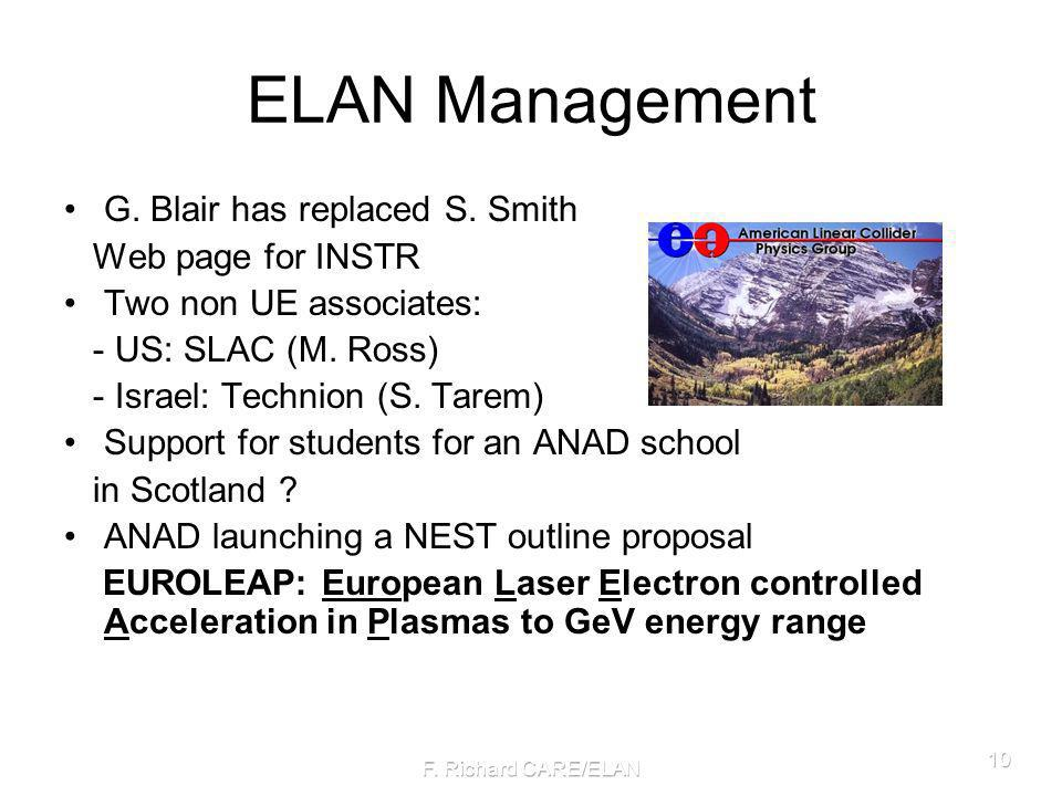 ELAN Management G. Blair has replaced S. Smith Web page for INSTR Two non UE associates: - US: SLAC (M. Ross) - Israel: Technion (S. Tarem) Support fo