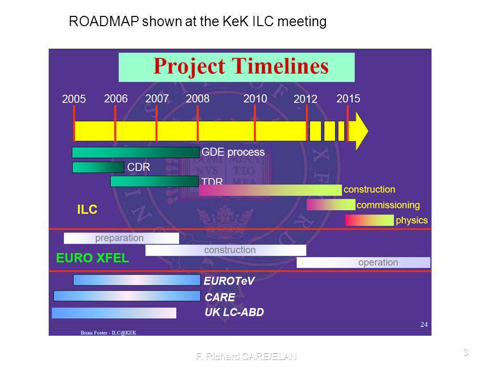 ROADMAP shown at the KeK ILC meeting