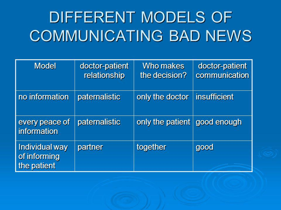 DIFFERENT MODELS OF COMMUNICATING BAD NEWS Model doctor-patient relationship Who makes the decision.