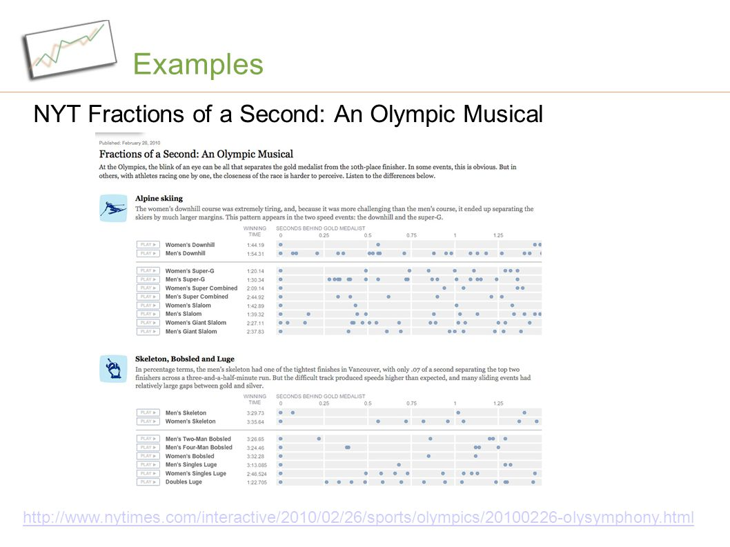 Examples NYT Fractions of a Second: An Olympic Musical http://www.nytimes.com/interactive/2010/02/26/sports/olympics/20100226-olysymphony.html