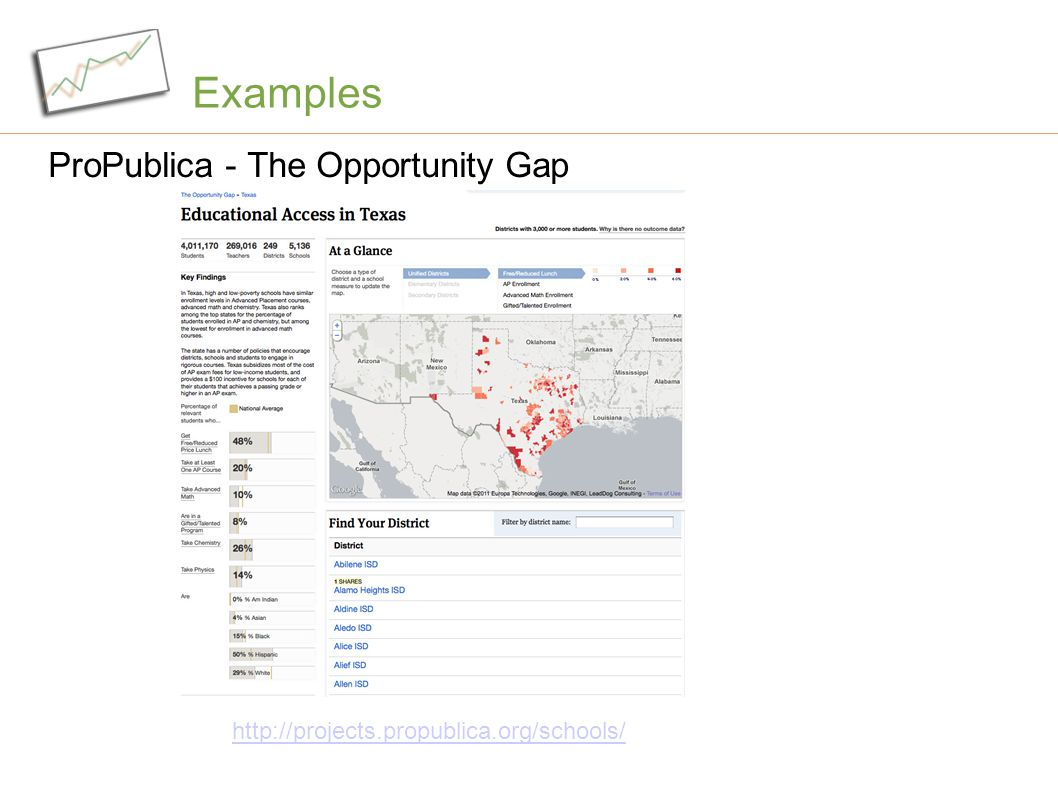 Examples ProPublica - The Opportunity Gap http://projects.propublica.org/schools/