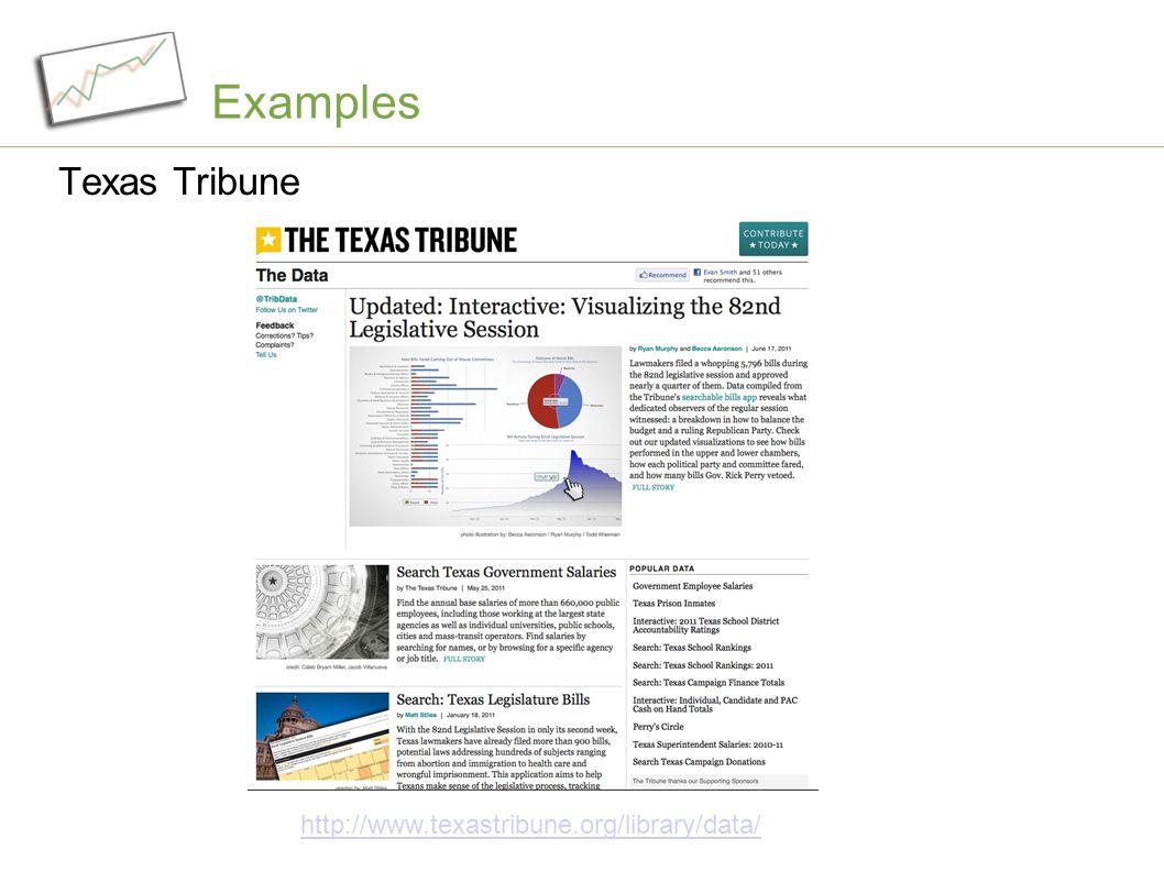 Examples Texas Tribune http://www.texastribune.org/library/data/