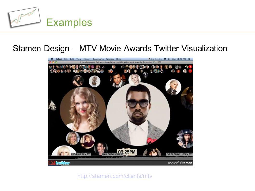 Examples Stamen Design – MTV Movie Awards Twitter Visualization http://stamen.com/clients/mtv