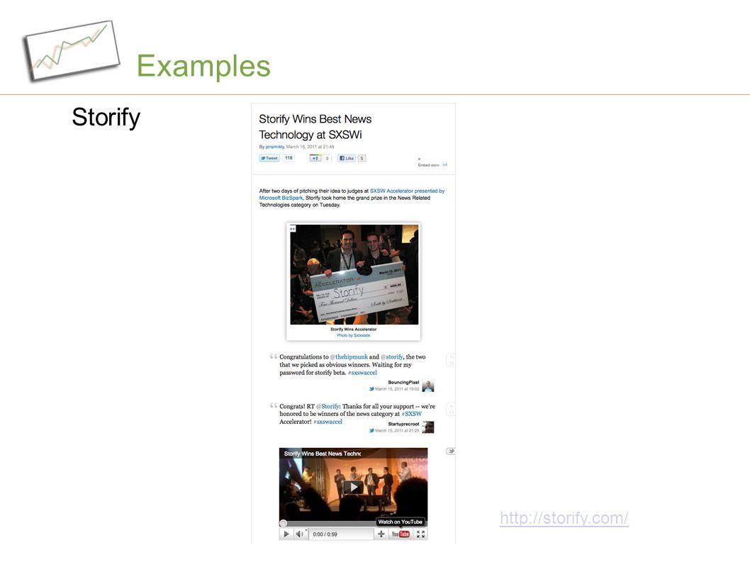 Examples Storify http://storify.com/