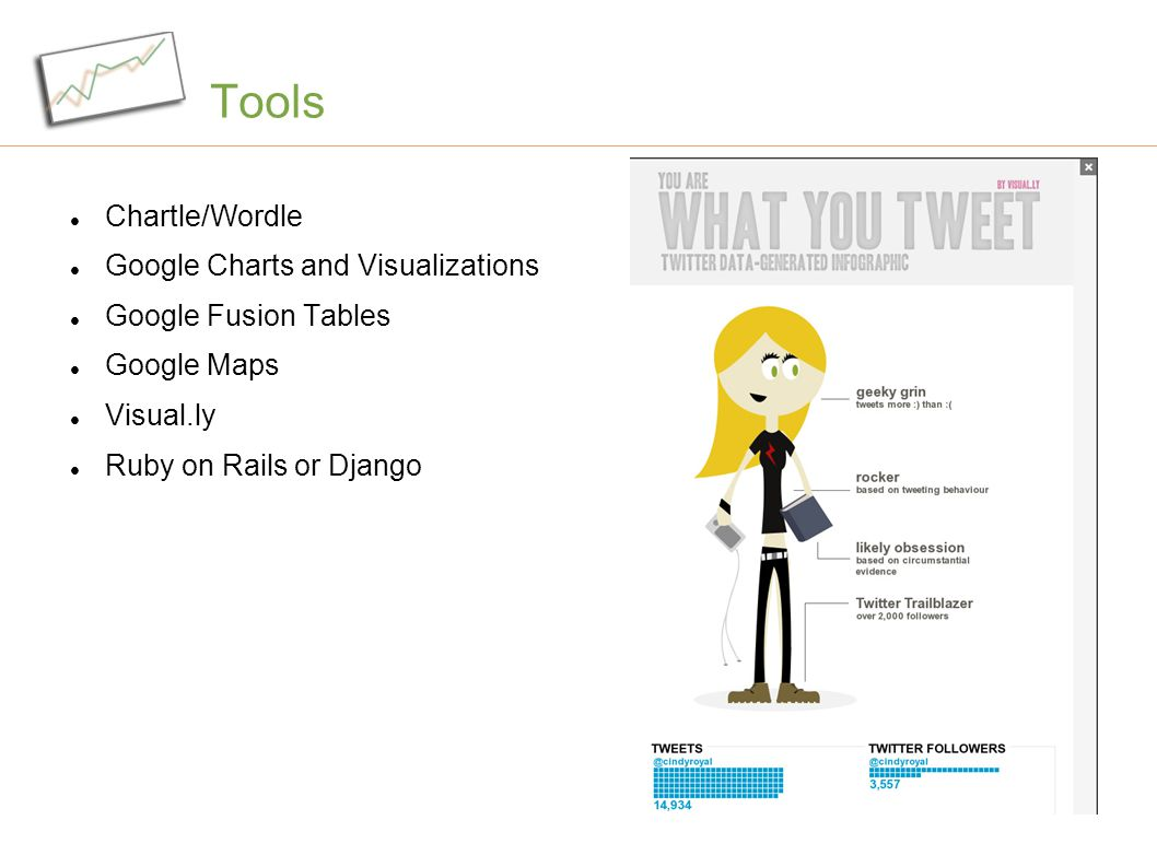 Tools Chartle/Wordle Google Charts and Visualizations Google Fusion Tables Google Maps Visual.ly Ruby on Rails or Django