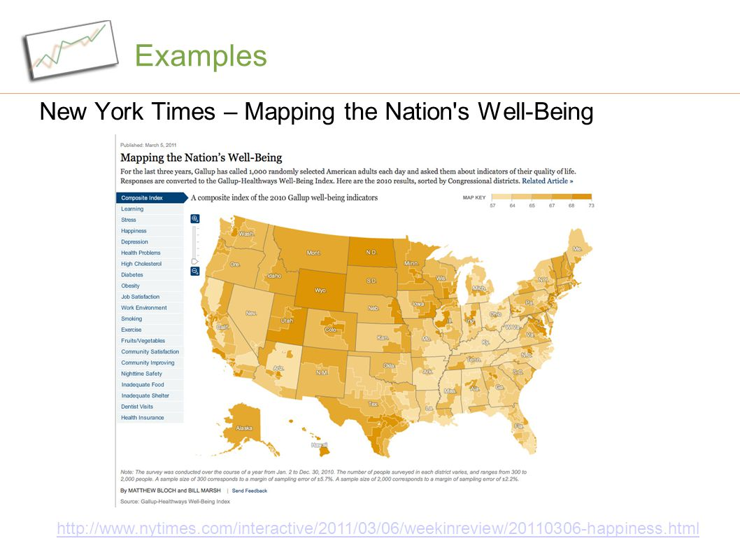 Examples New York Times – Mapping the Nation s Well-Being http://www.nytimes.com/interactive/2011/03/06/weekinreview/20110306-happiness.html